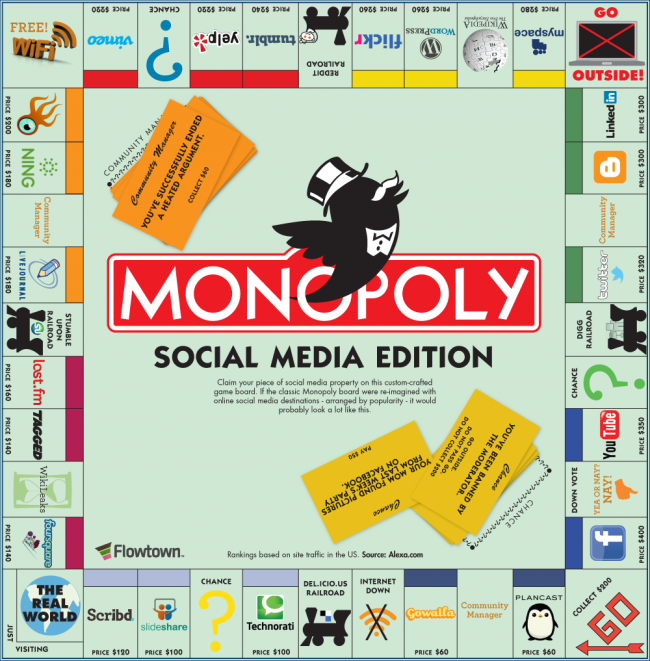 Morgenwelt95_monopoly_Flowtown
