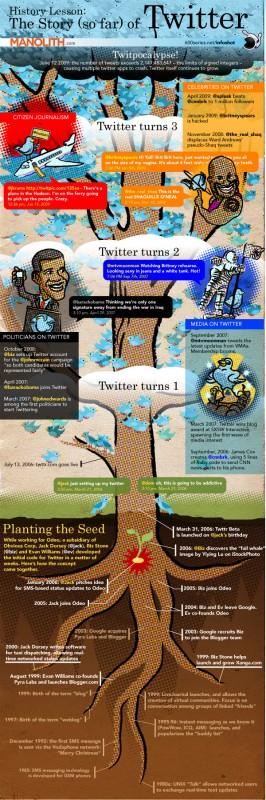 Twitter-story-infoshot-manolith