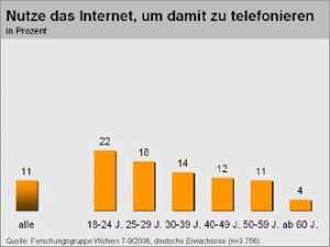 Internettelefonie_1