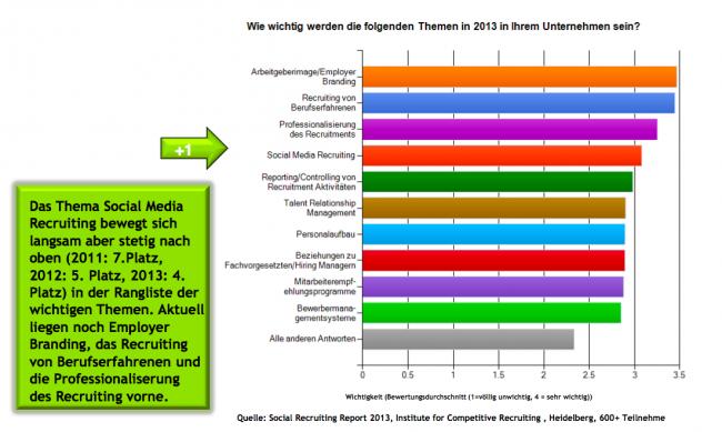 Bildschirmfoto-2013-11-17 thema