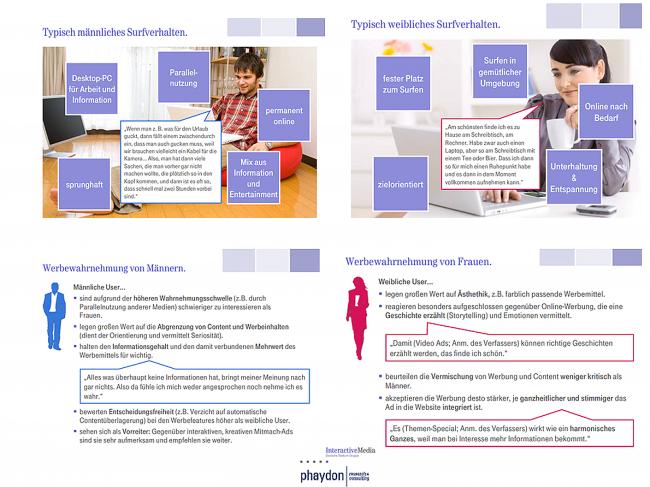 InteractiveMedia_Studie