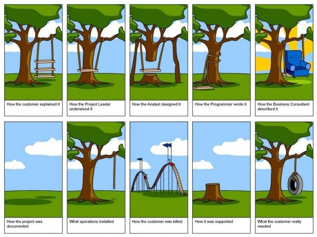 Project-Management-Cartoon