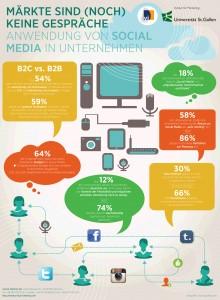 maerkte-Infografik_gross