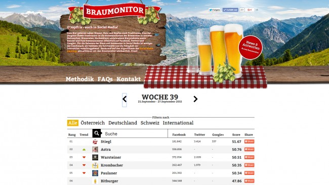 Screenshot braumonitor.at