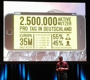 RichardGutjahr_Snapchat_Zahlen