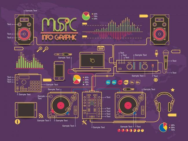 music-infographic-dj.shutterstock_128094629