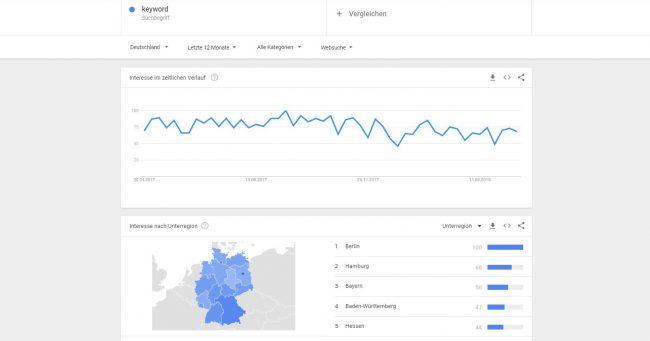 Keyword-Recherche - Google Trends